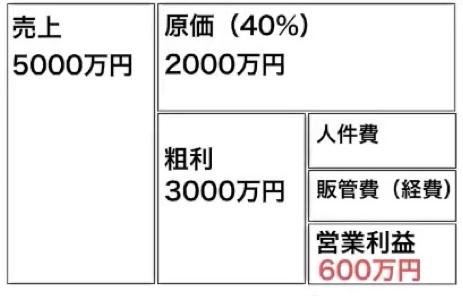 150611-01