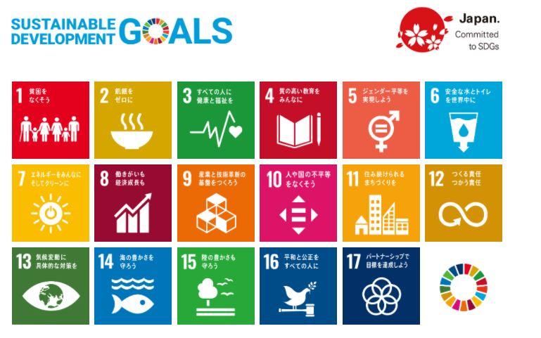 SDGs_LAPAN
