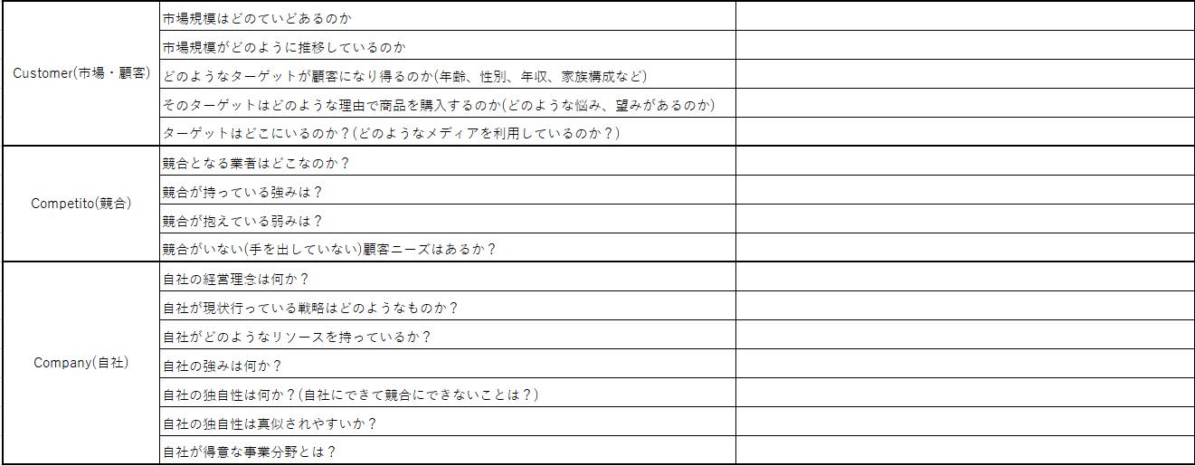 3C分析テンプレート
