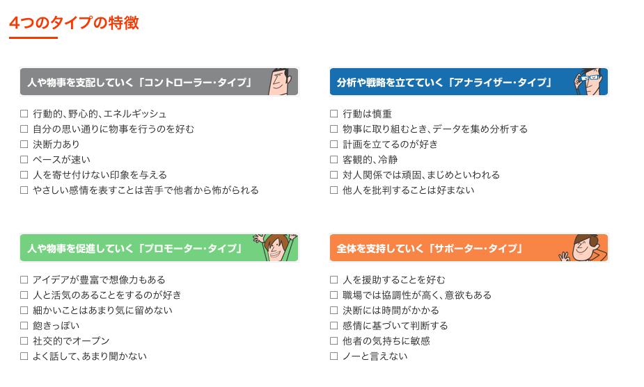 4つのタイプの特徴